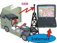 "Vehicle and Machinery ""Real Time"" (GSM/GPRS) GPS and Fuel Monitoring"